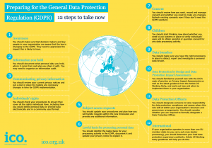 Preparing for General Data Protection Regulations 12 steps